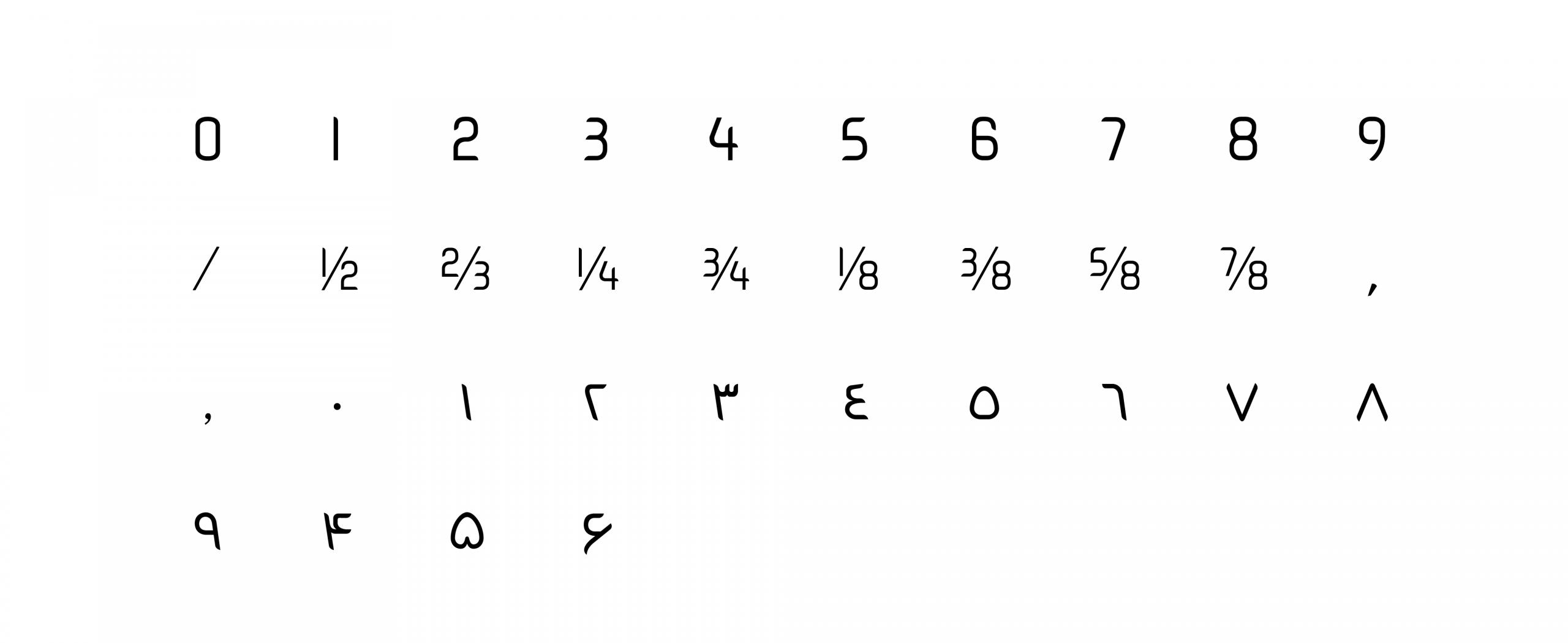 Multi-Script Numerals